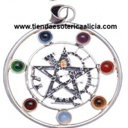 Tetragramaton 7 chakras